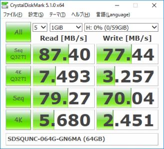 「SDSQUNC-064G-GN6MA」ベンチマーク結果