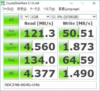 「SDCZ48-064G-U46」ベンチマーク結果