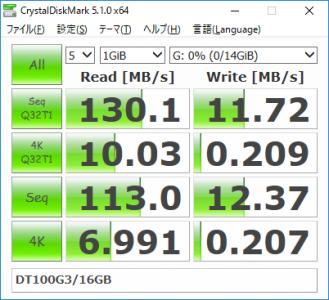 「DT100G3/16GB」ベンチマーク結果