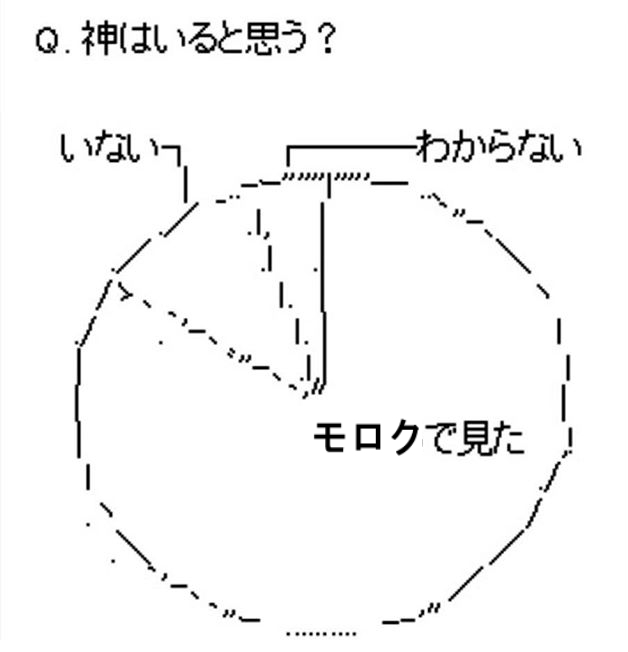 0326-2
