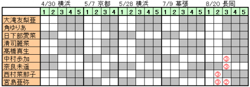170322 ngt (2)
