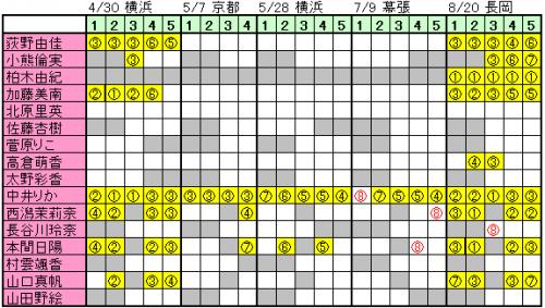 170427 ngt48 (1)