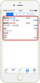 勝つまでリトライFX手法(実践スマホ)-013