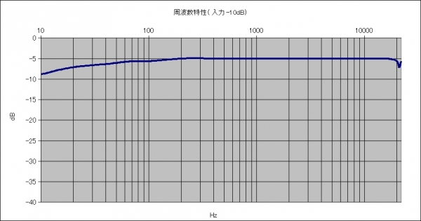 pcm2704_-10.jpg