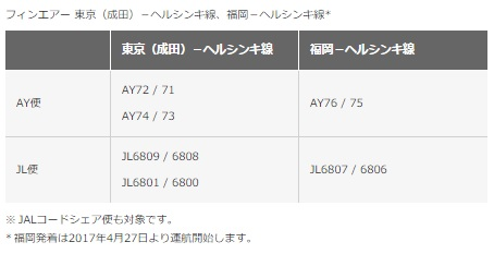 JALでフィンエアー(AY)ダブルマイルキャンペーン1