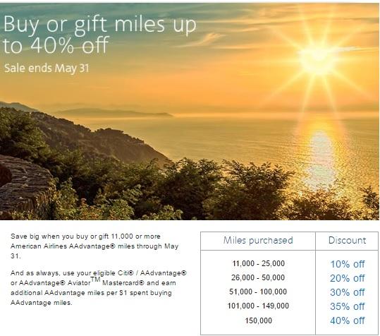 アメリカン航空はAAdvantageマイルを購入ギフトで40%OFF