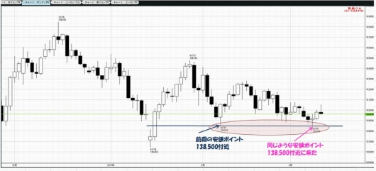 GBPJPY_March_Day