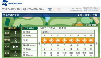 山武グリーン天気