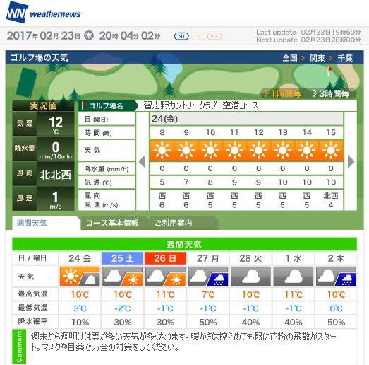 習志野CC空港コース天気