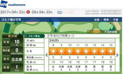 太平洋クラブ天気430