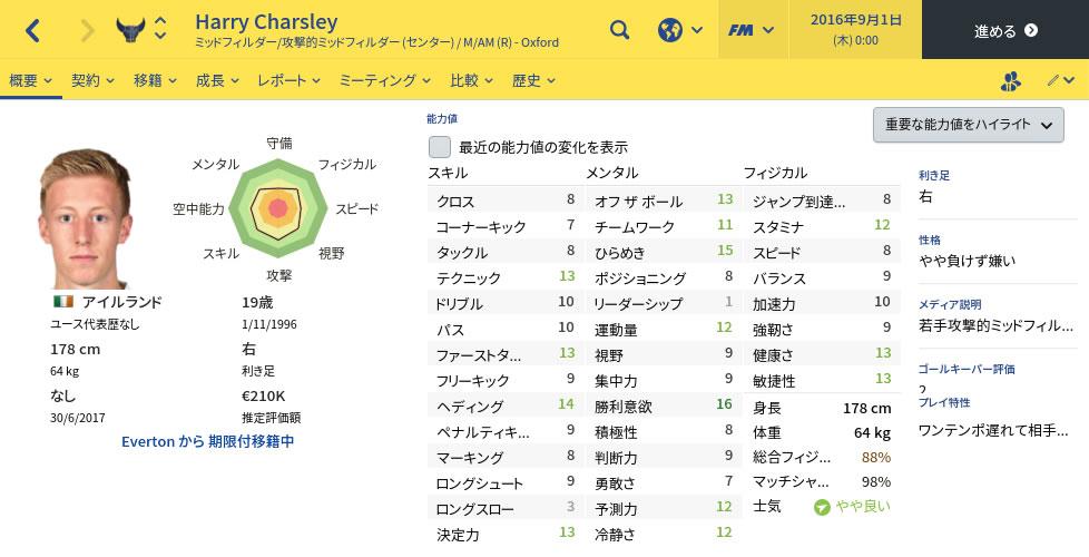 17ox16HarryCharsley.jpg