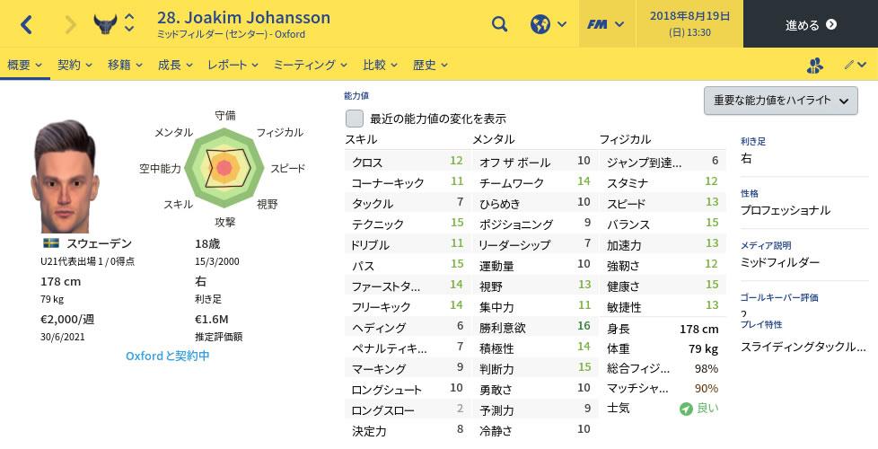 17ox18JoakimJohansson.jpg