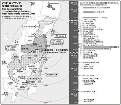 C6WEBmyVMAA-iWi2011年フクシマ放射能汚染の日時