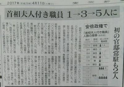 C9Fpe05V0AACr2p記事は東京新聞より