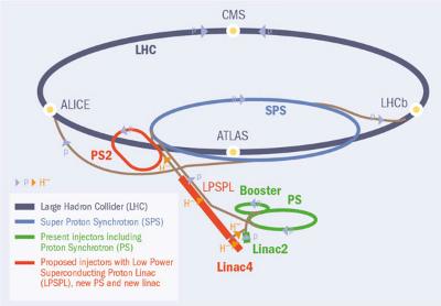 CCELHC1_07-08線形加速器Linac4