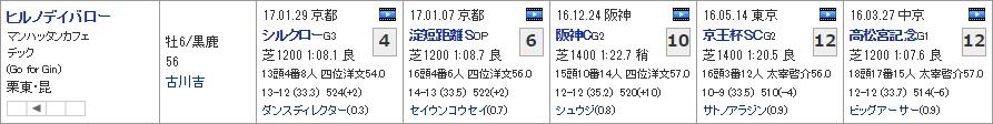 阪急杯_02