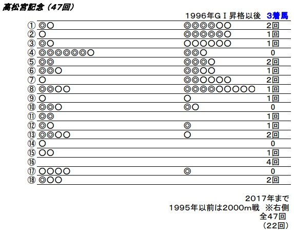18_高松宮記念