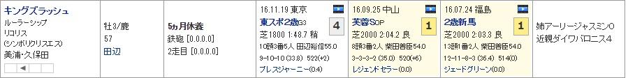 皐月賞_01
