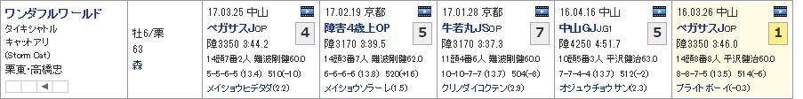 中山グランドジャンプ_02