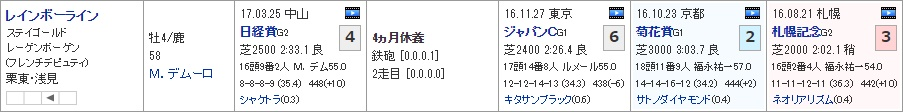 天皇賞_02