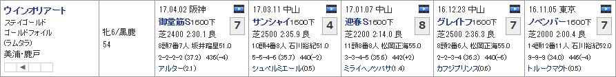 福島牝馬S_01