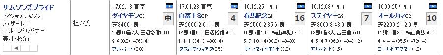新潟大賞典_01
