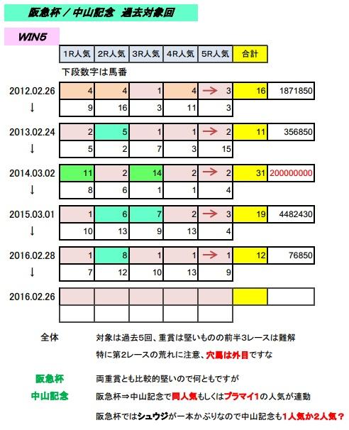 2_26_win5a.jpg
