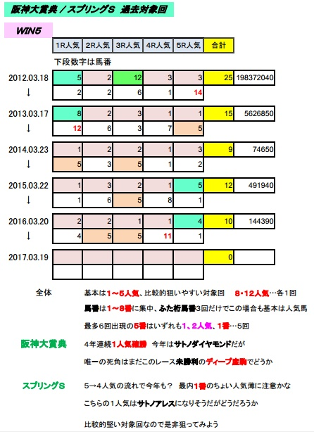 3_19_win5a.jpg