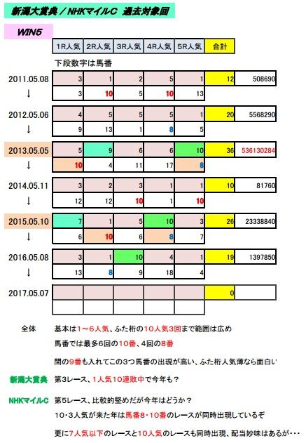5_7_win5a.jpg
