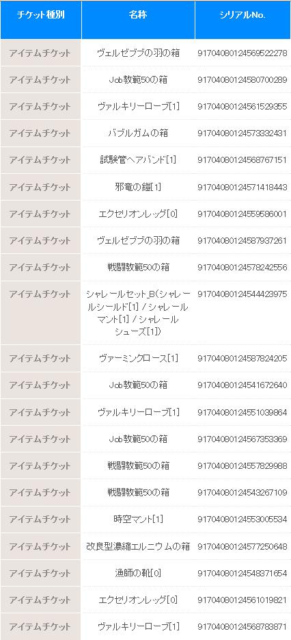 ラグ缶2017April1セット目