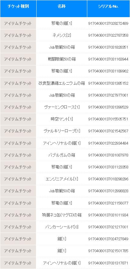 ラグ缶2017April3セット目