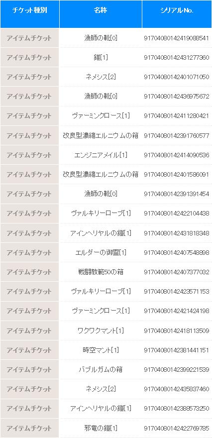 ラグ缶2017April4セット目