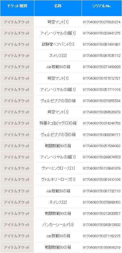 ラグ缶2017April5セット目