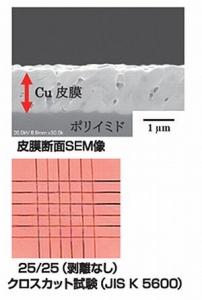 Ishihara-Chemical_Cu-nano-ink_image4.jpg