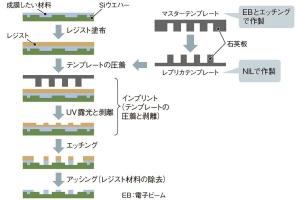 Toshiba_NIL_NAND_image2.jpg