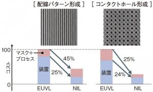 Toshiba_NIL_NAND_image4.jpg