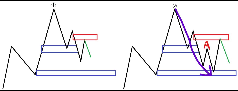 【FX】優位性と確率についてSさんの質問-1
