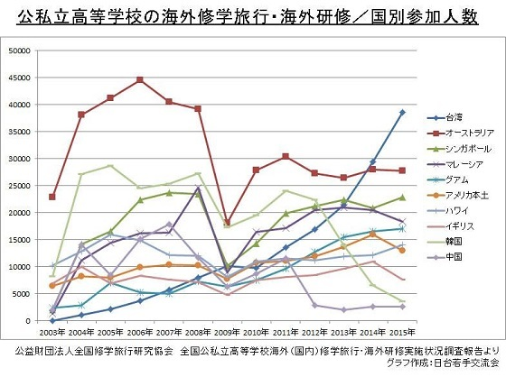 西村幸祐 あまりというか、ほとんど報道されてない。もっと日本メディアは報道するべきだ。この流れは、激動する世界情勢を反映させたものだ。反日メディアがいくら隠蔽しても、現実、現場はとっくに動いている。