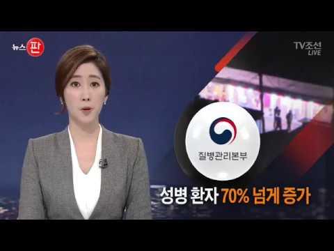 韓国で性病が急増!5大性病患者が3年間で77%増加!'성매매 불법이라 방치'…3년새 성병 발생 1.7배 증가