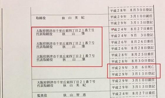 田中造園の登記簿
