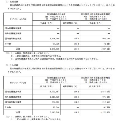 力の源ホールディングス(3561)一風堂IPO