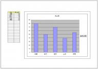 棒グラフのテンプレート・フォーマット・作り方