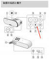 SRS-XB2のBluetoothボタン