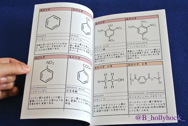 2017_Chem×Chem_06