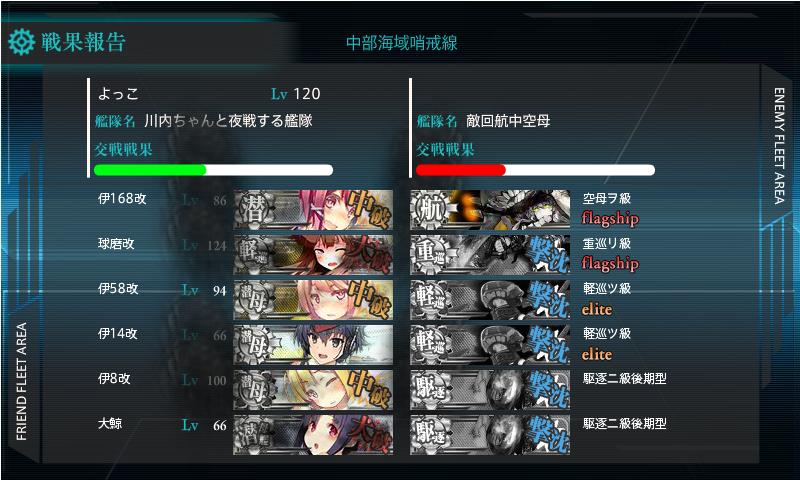 潜水艦任務A勝利
