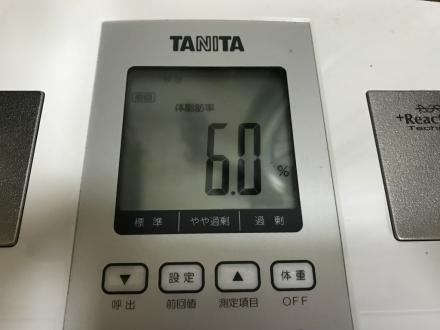 170307Body fat