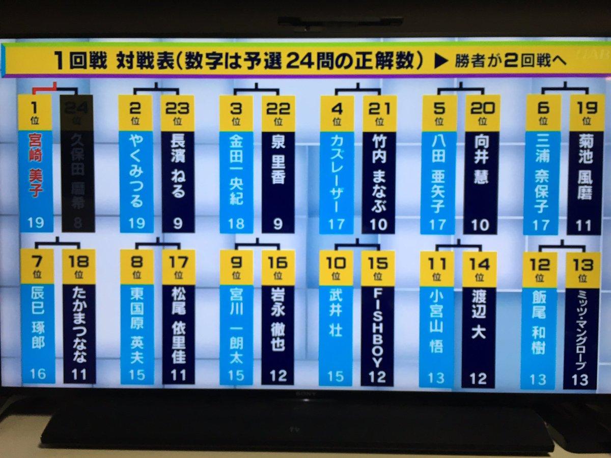 ザ・タイムショック 新クイズ王決定戦スペシャル2017春 予選