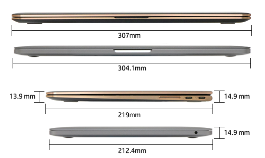 525_Spectre x360_MacBook Pro_サイズ比較