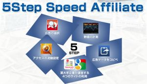 PPCアフィリエイトで稼ぐ方法(5step speed affiliete) 山口 特典