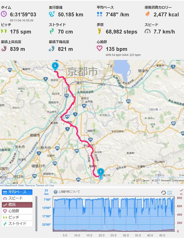 京都自転車道 地図1